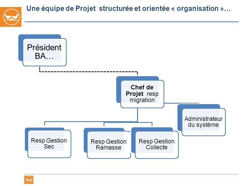 Principes de Circulation « cible » du traitement des produits dans une Banque Alimentaire. P.4