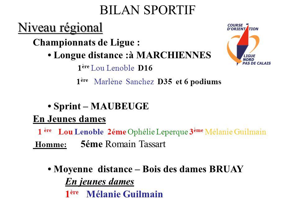 Niveau régional Championnats de Ligue : Longue distance :à MARCHIENNES 1 ère Lou Lenoble D16 1 ère Marlène Sanchez D35 et 6 podiums Sprint – MAUBEUGE