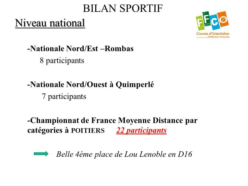Niveau national -Nationale Nord/Est –Rombas 8 participants -Nationale Nord/Ouest à Quimperlé 7 participants -Championnat de France Moyenne Distance pa