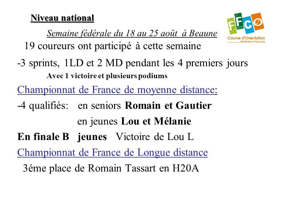 Semaine fédérale du 18 au 25 août à Beaune Niveau national 19 coureurs ont participé à cette semaine -3 sprints, 1LD et 2 MD pendant les 4 premiers jo