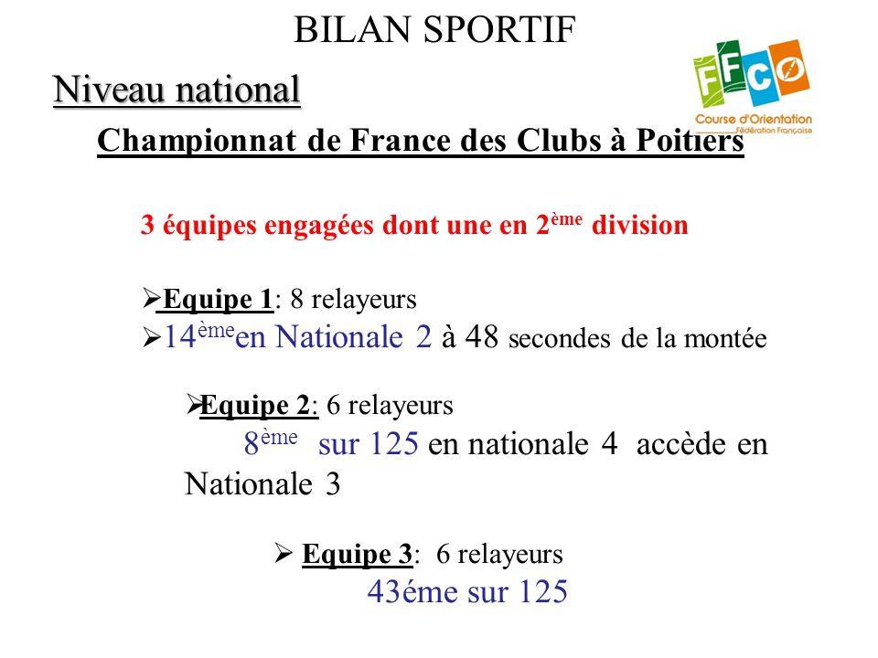 Niveau national Championnat de France des Clubs à Poitiers 3 équipes engagées dont une en 2 ème division  Equipe 1: 8 relayeurs  14 ème en Nationale