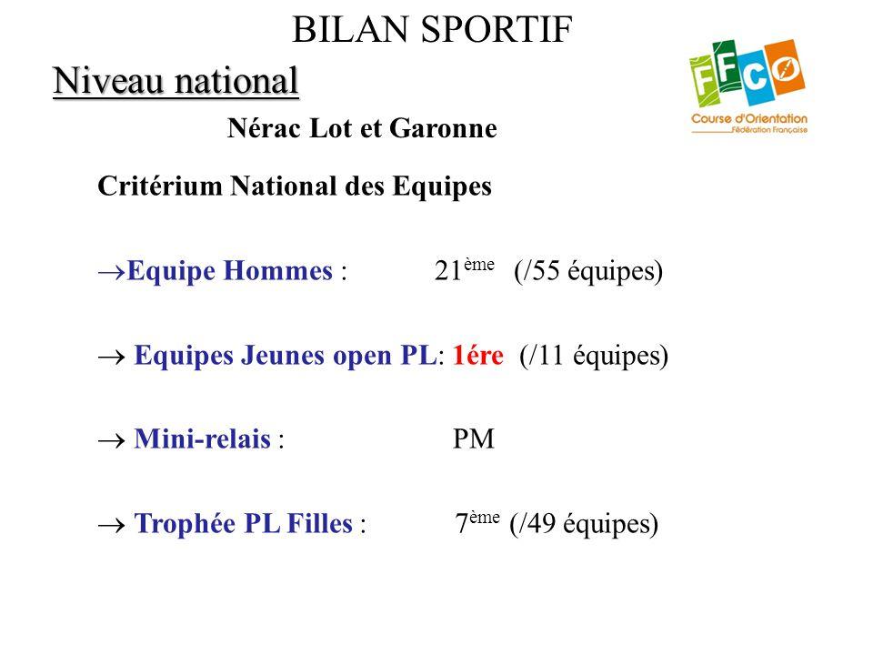 Niveau national Nérac Lot et Garonne BILAN SPORTIF Critérium National des Equipes  Equipe Hommes : 21 ème (/55 équipes)  Equipes Jeunes open PL: 1ér