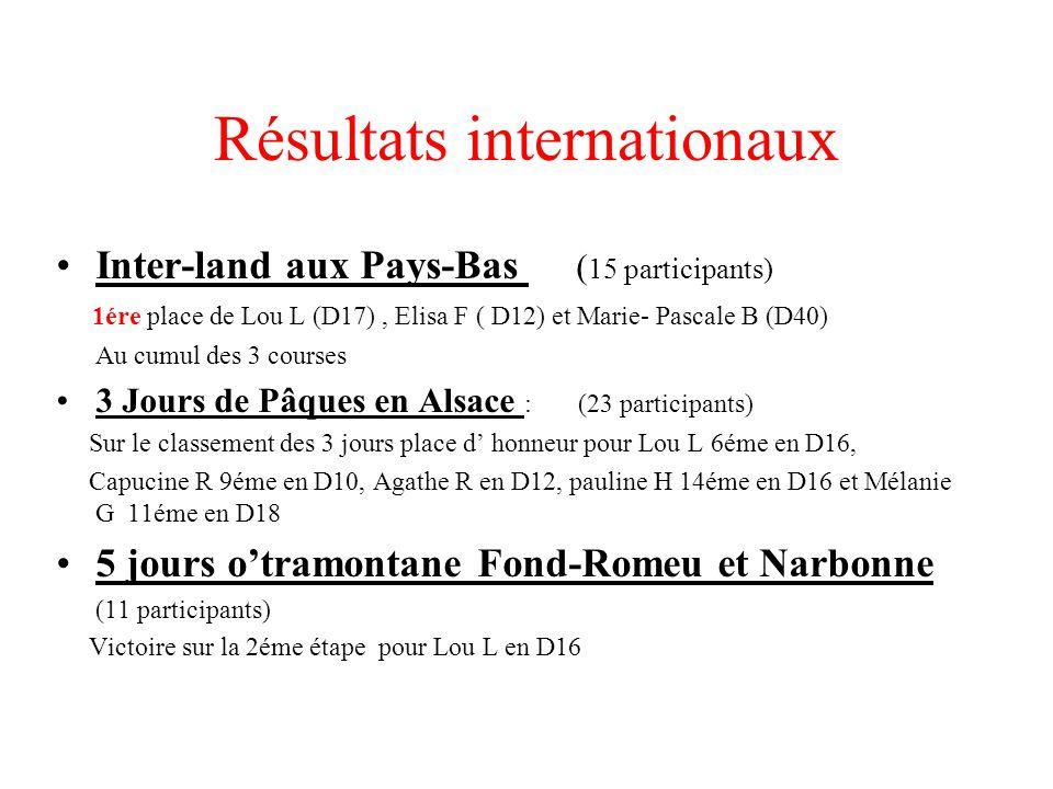 Résultats internationaux Inter-land aux Pays-Bas ( 15 participants) 1ére place de Lou L (D17), Elisa F ( D12) et Marie- Pascale B (D40) Au cumul des 3