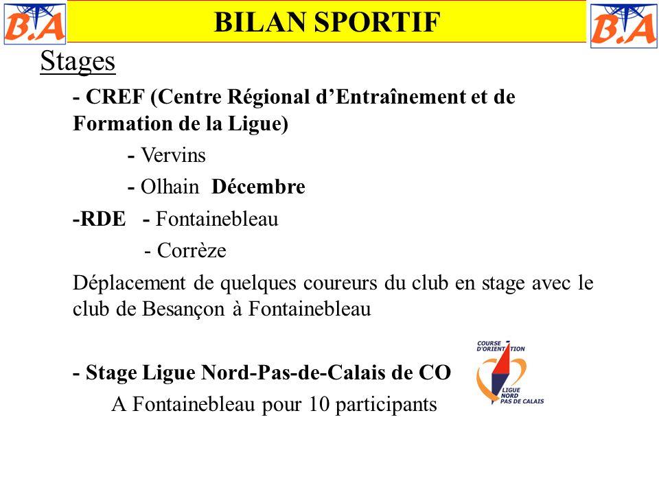 Stages - CREF (Centre Régional d'Entraînement et de Formation de la Ligue) - Vervins - Olhain Décembre -RDE - Fontainebleau - Corrèze Déplacement de q