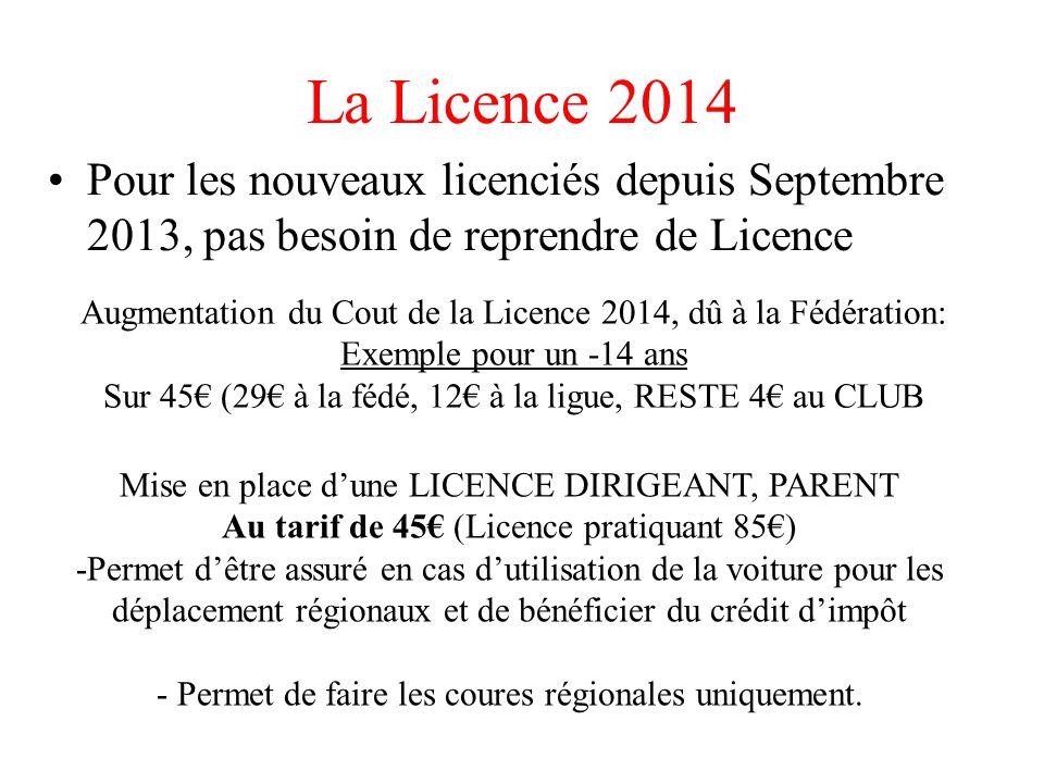 La Licence 2014 Pour les nouveaux licenciés depuis Septembre 2013, pas besoin de reprendre de Licence Augmentation du Cout de la Licence 2014, dû à la