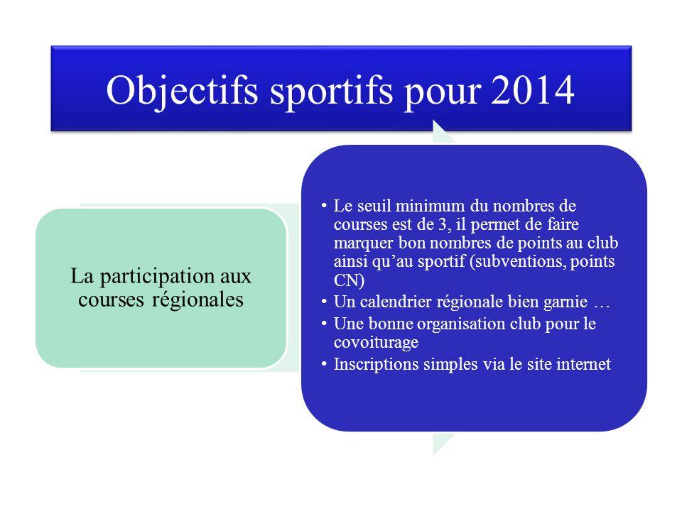Objectifs sportifs pour 2014 La participation aux courses régionales Le seuil minimum du nombres de courses est de 3, il permet de faire marquer bon n