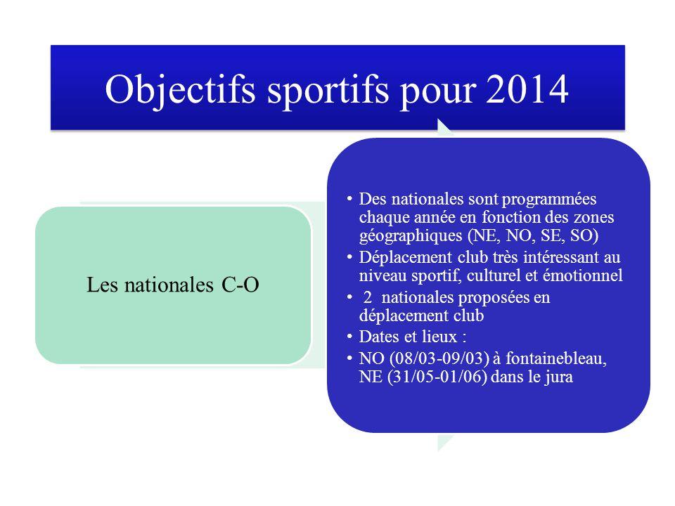 Objectifs sportifs pour 2014 Les nationales C-O Des nationales sont programmées chaque année en fonction des zones géographiques (NE, NO, SE, SO) Dépl