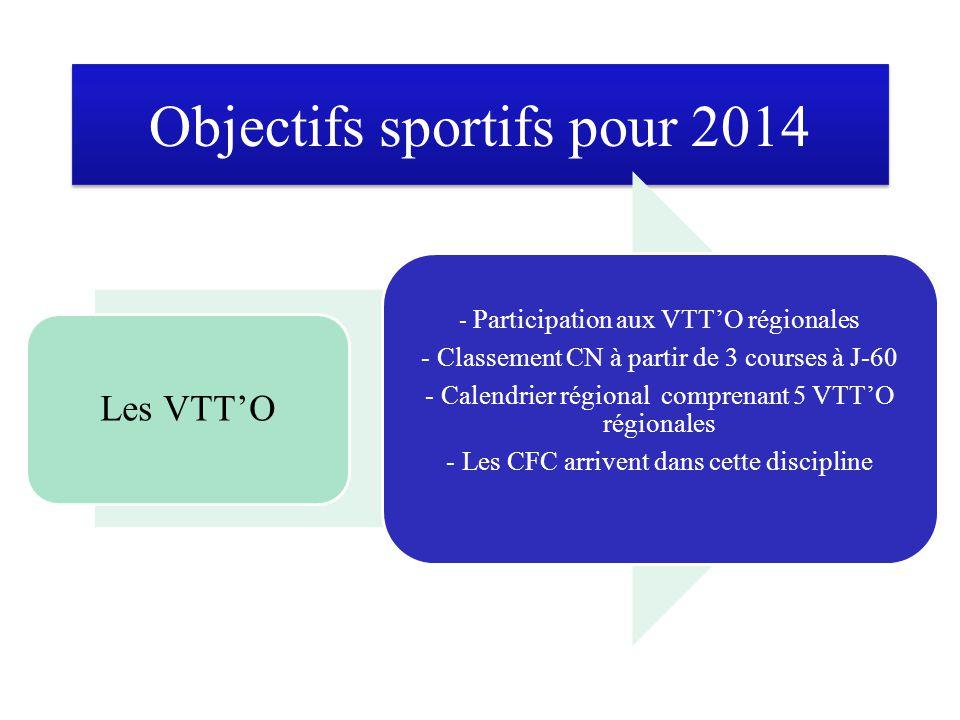 Objectifs sportifs pour 2014 Les VTT'O - Participation aux VTT'O régionales - Classement CN à partir de 3 courses à J-60 - Calendrier régional compren