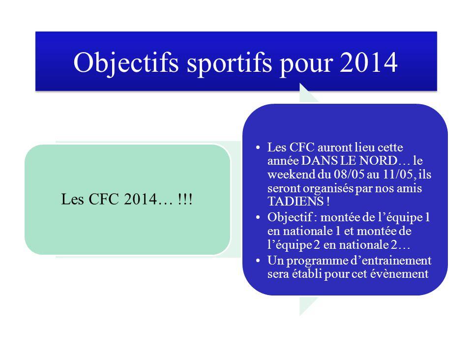 Objectifs sportifs pour 2014 Les CFC 2014… !!! Les CFC auront lieu cette année DANS LE NORD… le weekend du 08/05 au 11/05, ils seront organisés par no