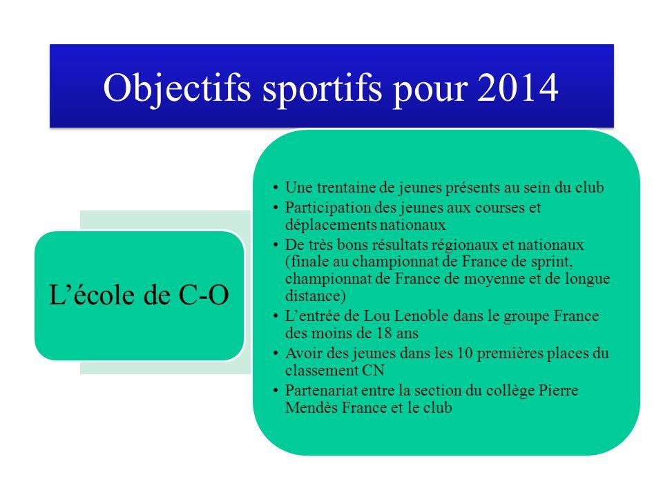 Objectifs sportifs pour 2014 L'école de C-O Une trentaine de jeunes présents au sein du club Participation des jeunes aux courses et déplacements nati