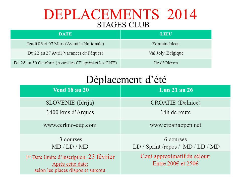 DEPLACEMENTS 2014 Déplacement d'été Vend 18 au 20 Lun 21 au 26 SLOVENIE (Idrija)CROATIE (Delnice) 1400 kms d'Arques14h de route www.cerkno-cup.comwww.