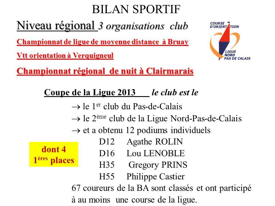 Niveau régional 3 organisations club Championnat de ligue de moyenne distance à Bruay Vtt orientation à Verquigneul Championnat régional de nuit à Cla