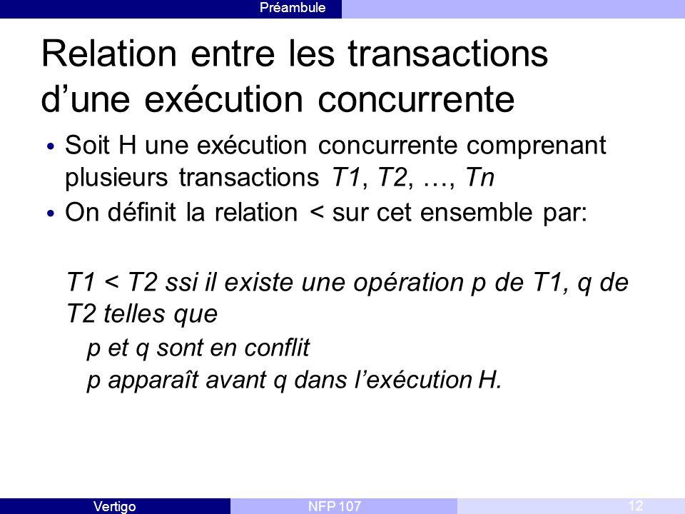 Préambule NFP 107Vertigo Relation entre les transactions d'une exécution concurrente Soit H une exécution concurrente comprenant plusieurs transactions T1, T2, …, Tn On définit la relation < sur cet ensemble par: T1 < T2 ssi il existe une opération p de T1, q de T2 telles que p et q sont en conflit p apparaît avant q dans l'exécution H.