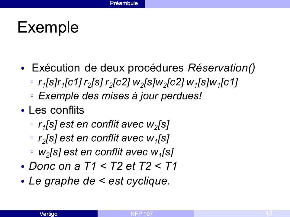 Préambule NFP 107Vertigo Exemple Exécution de deux procédures Réservation() ▫ r 1 [s]r 1 [c1] r 2 [s] r 2 [c2] w 2 [s]w 2 [c2] w 1 [s]w 1 [c1] ▫ Exemple des mises à jour perdues.