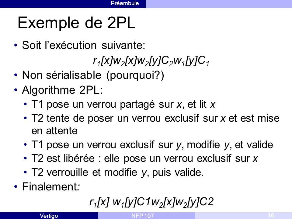 Préambule NFP 107Vertigo Exemple de 2PL Soit l'exécution suivante: r 1 [x]w 2 [x]w 2 [y]C 2 w 1 [y]C 1 Non sérialisable (pourquoi?) Algorithme 2PL: T1 pose un verrou partagé sur x, et lit x T2 tente de poser un verrou exclusif sur x et est mise en attente T1 pose un verrou exclusif sur y, modifie y, et valide T2 est libérée : elle pose un verrou exclusif sur x T2 verrouille et modifie y, puis valide.