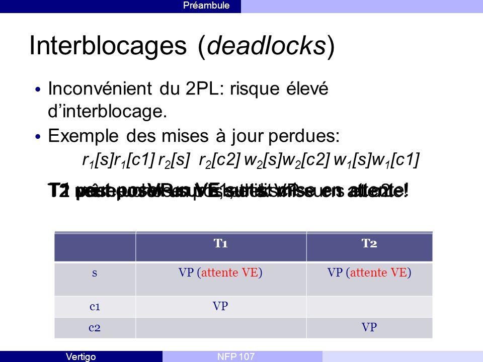 Préambule NFP 107Vertigo Interblocages (deadlocks) Inconvénient du 2PL: risque élevé d'interblocage.