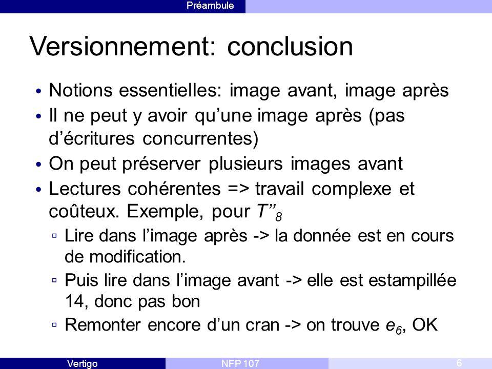 Préambule NFP 107Vertigo Versionnement: conclusion Notions essentielles: image avant, image après Il ne peut y avoir qu'une image après (pas d'écritures concurrentes) On peut préserver plusieurs images avant Lectures cohérentes => travail complexe et coûteux.