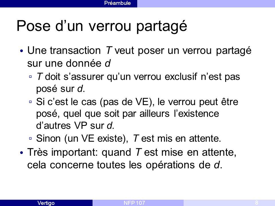 Préambule NFP 107Vertigo Pose d'un verrou partagé Une transaction T veut poser un verrou partagé sur une donnée d ▫ T doit s'assurer qu'un verrou exclusif n'est pas posé sur d.