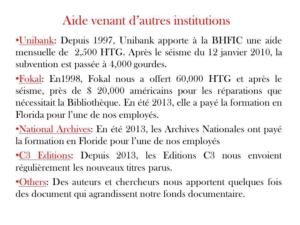 Aide venant d'autres institutions Unibank: Depuis 1997, Unibank apporte à la BHFIC une aide mensuelle de 2,500 HTG. Après le séisme du 12 janvier 2010