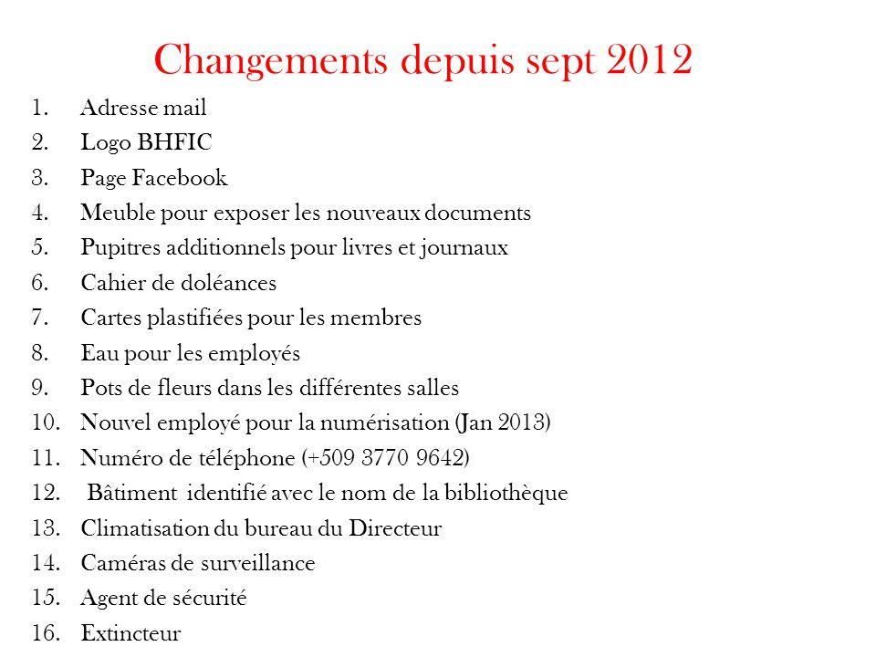 Changements depuis sept 2012 1.Adresse mail 2.Logo BHFIC 3.Page Facebook 4.Meuble pour exposer les nouveaux documents 5.Pupitres additionnels pour liv