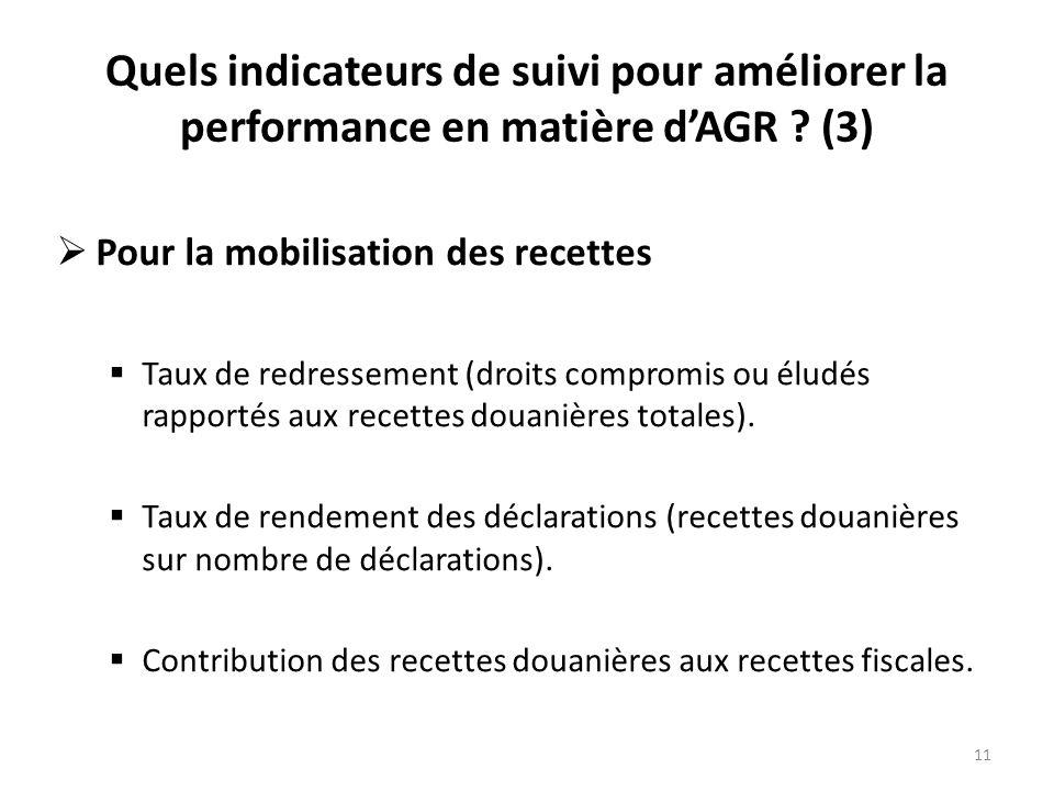 Quels indicateurs de suivi pour améliorer la performance en matière d'AGR .