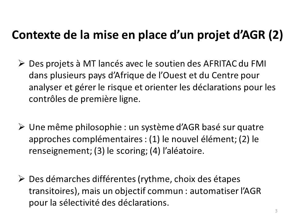 Contexte de la mise en place d'un projet d'AGR (2)  Des projets à MT lancés avec le soutien des AFRITAC du FMI dans plusieurs pays d'Afrique de l'Ouest et du Centre pour analyser et gérer le risque et orienter les déclarations pour les contrôles de première ligne.