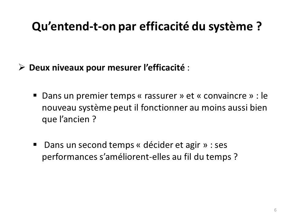 Qu'entend-t-on par efficacité du système .