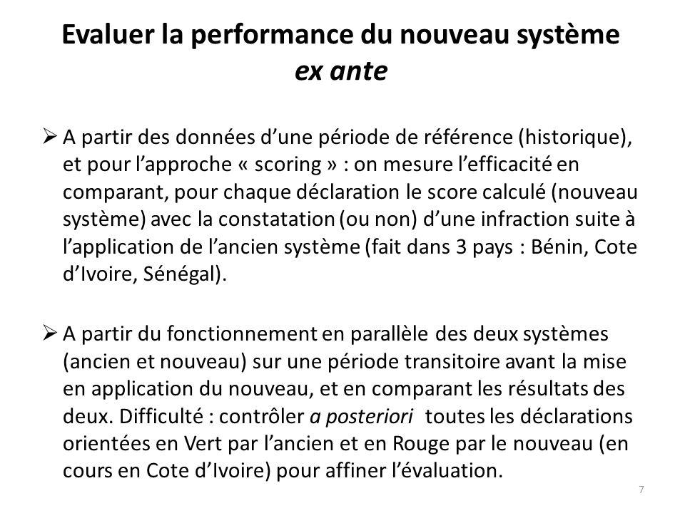 Evaluer la performance du nouveau système ex ante  A partir des données d'une période de référence (historique), et pour l'approche « scoring » : on mesure l'efficacité en comparant, pour chaque déclaration le score calculé (nouveau système) avec la constatation (ou non) d'une infraction suite à l'application de l'ancien système (fait dans 3 pays : Bénin, Cote d'Ivoire, Sénégal).