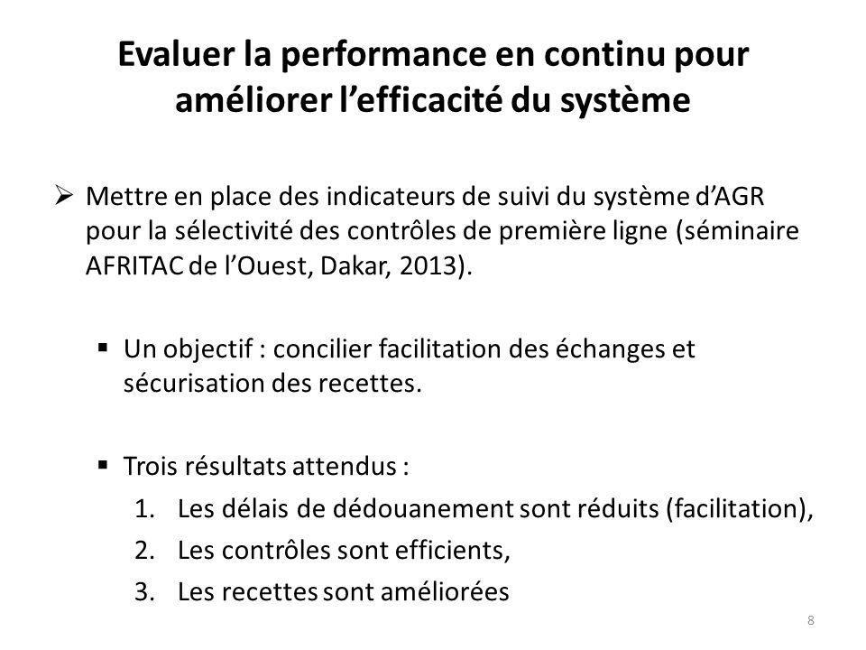 Evaluer la performance en continu pour améliorer l'efficacité du système  Mettre en place des indicateurs de suivi du système d'AGR pour la sélectivité des contrôles de première ligne (séminaire AFRITAC de l'Ouest, Dakar, 2013).
