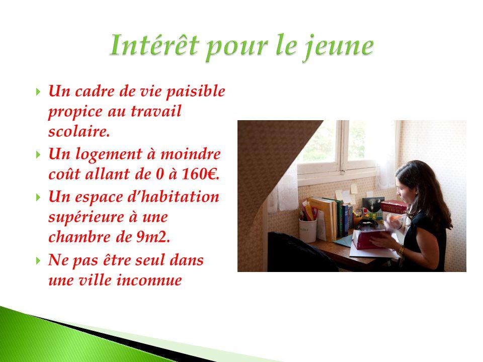  Un cadre de vie paisible propice au travail scolaire.  Un logement à moindre coût allant de 0 à 160€.  Un espace d'habitation supérieure à une cha