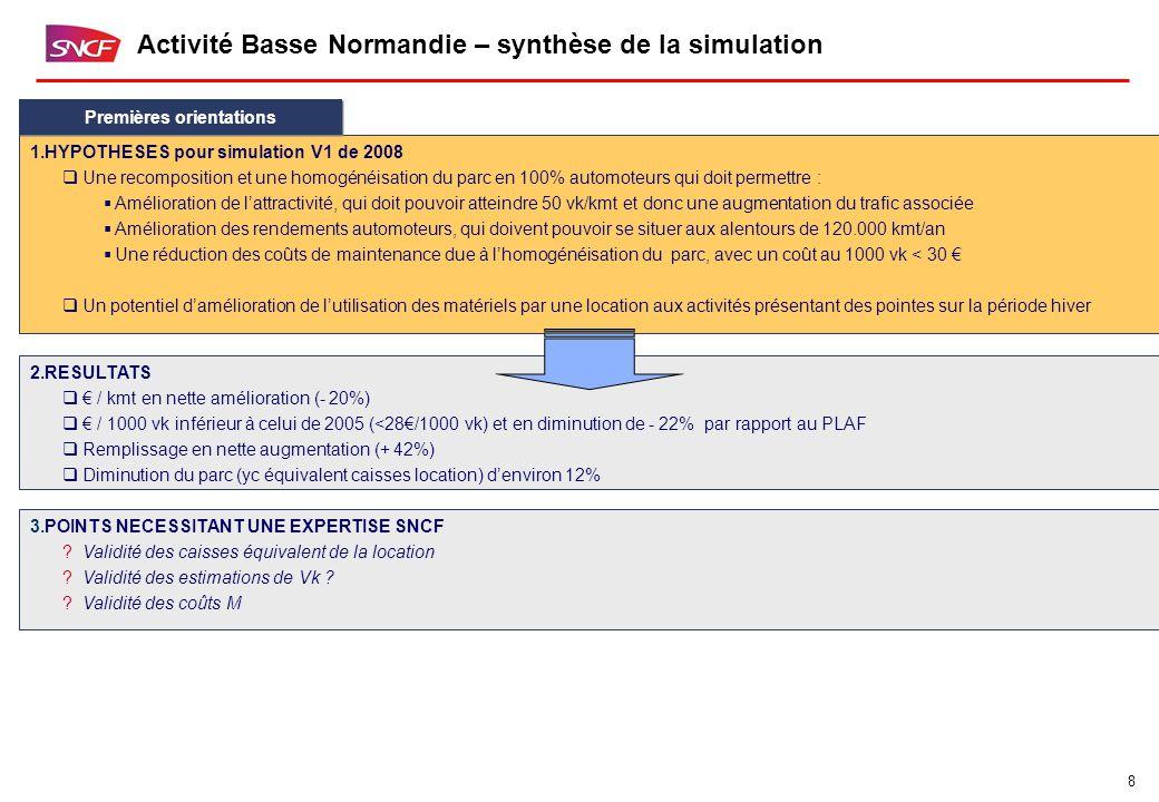 8 Activité Basse Normandie – synthèse de la simulation 1.HYPOTHESES pour simulation V1 de 2008  Une recomposition et une homogénéisation du parc en 1