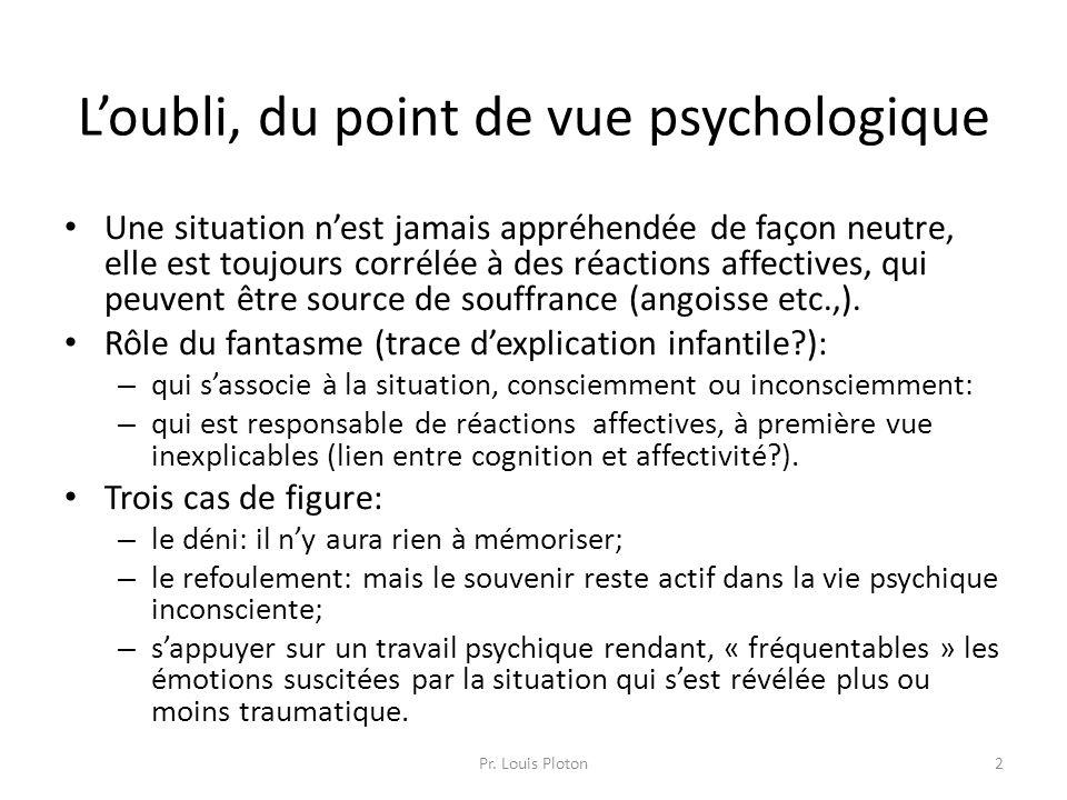 L'oubli, du point de vue psychologique Une situation n'est jamais appréhendée de façon neutre, elle est toujours corrélée à des réactions affectives,