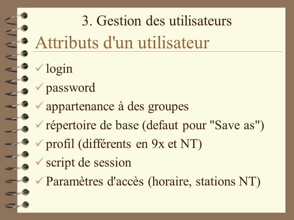 3. Gestion des utilisateurs Attributs d'un utilisateur login password appartenance à des groupes répertoire de base (defaut pour