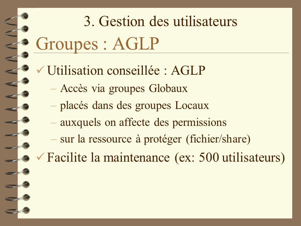 3. Gestion des utilisateurs Groupes : AGLP Utilisation conseillée : AGLP –Accès via groupes Globaux –placés dans des groupes Locaux –auxquels on affec