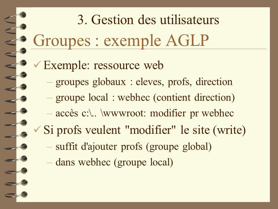 3. Gestion des utilisateurs Groupes : exemple AGLP Exemple: ressource web –groupes globaux : eleves, profs, direction –groupe local : webhec (contient
