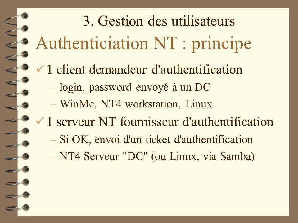 3. Gestion des utilisateurs Authenticiation NT : principe 1 client demandeur d'authentification –login, password envoyé à un DC –WinMe, NT4 workstatio