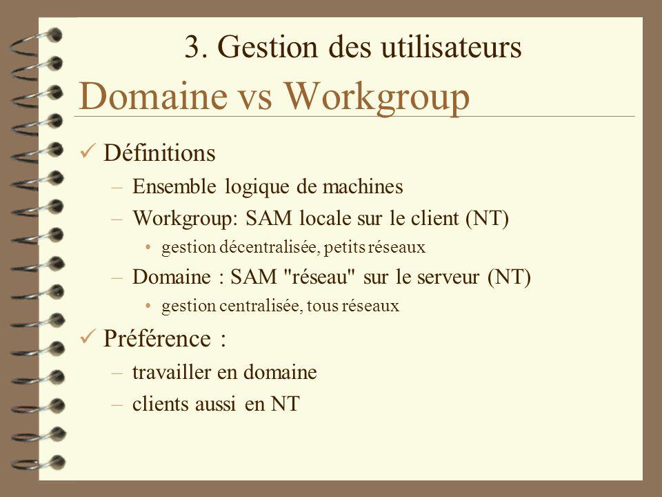 3. Gestion des utilisateurs Domaine vs Workgroup Définitions –Ensemble logique de machines –Workgroup: SAM locale sur le client (NT) gestion décentral