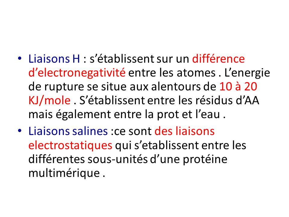 Liaisons H : s'établissent sur un différence d'electronegativité entre les atomes. L'energie de rupture se situe aux alentours de 10 à 20 KJ/mole. S'é