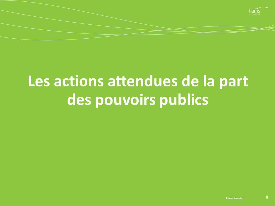 Les actions attendues de la part des pouvoirs publics 8 © Harris Interactive