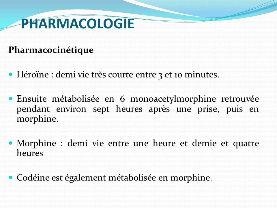PHARMACOLOGIE Pharmacocinétique Héroïne : demi vie très courte entre 3 et 10 minutes. Ensuite métabolisée en 6 monoacetylmorphine retrouvée pendant en