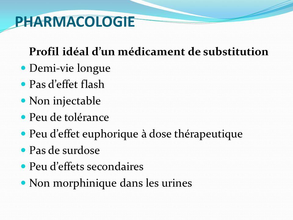 PHARMACOLOGIE Profil idéal d'un médicament de substitution Demi-vie longue Pas d'effet flash Non injectable Peu de tolérance Peu d'effet euphorique à