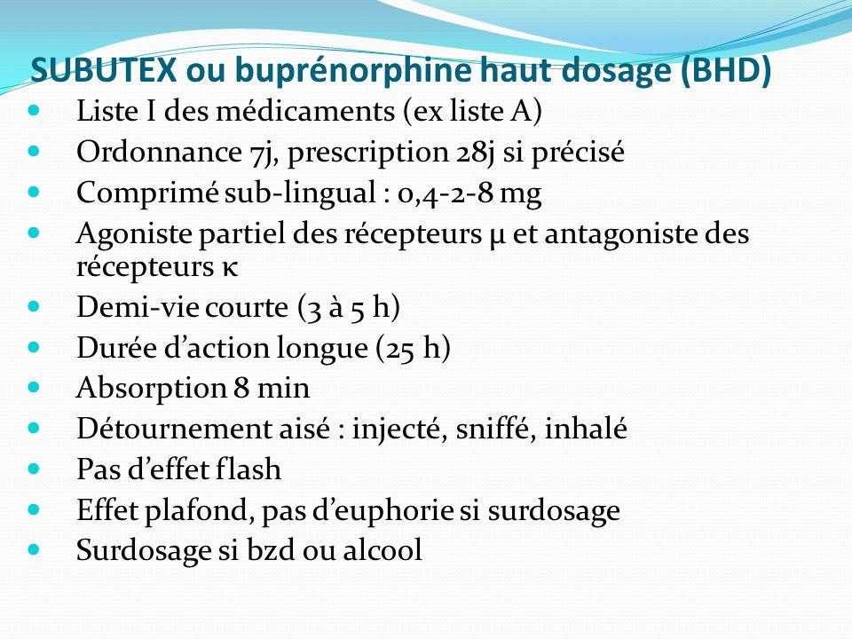 SUBUTEX ou buprénorphine haut dosage (BHD) Liste I des médicaments (ex liste A) Ordonnance 7j, prescription 28j si précisé Comprimé sub-lingual : 0,4-