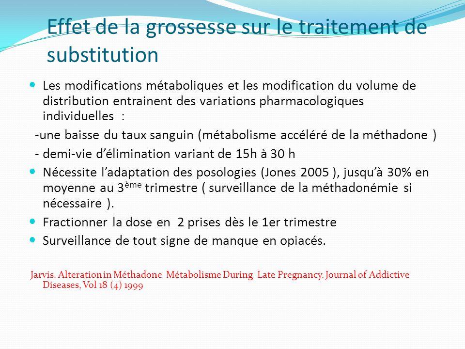 Effet de la grossesse sur le traitement de substitution Les modifications métaboliques et les modification du volume de distribution entrainent des va