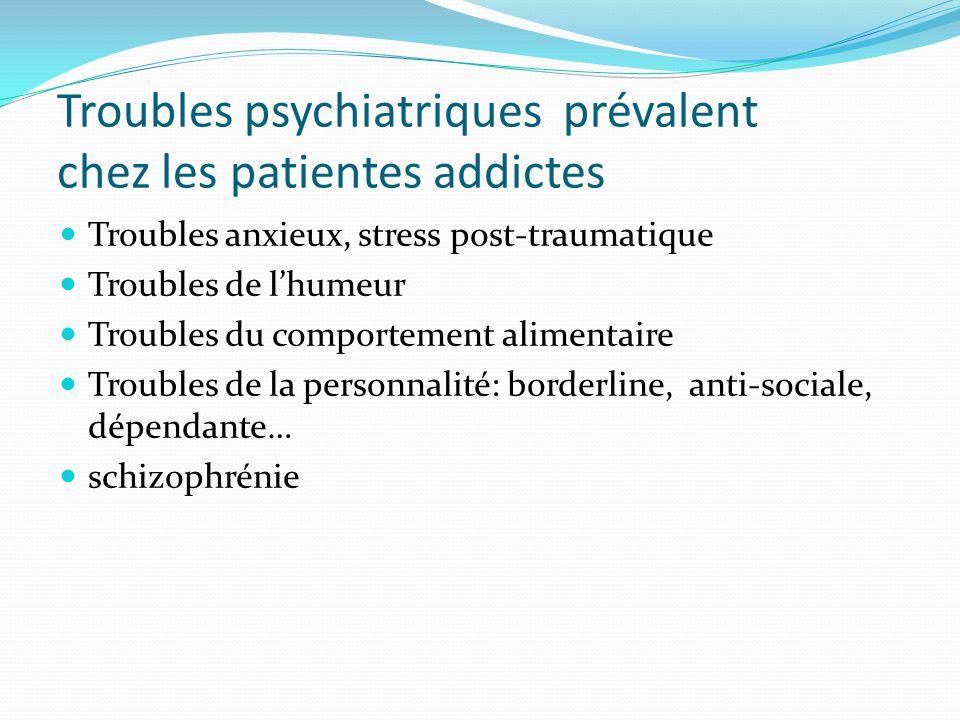Troubles psychiatriques prévalent chez les patientes addictes Troubles anxieux, stress post-traumatique Troubles de l'humeur Troubles du comportement