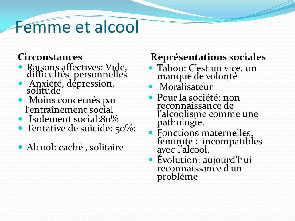 Femme et alcool Circonstances Raisons affectives: Vide, difficultés personnelles Anxiété, dépression, solitude Moins concernés par l'entraînement soci