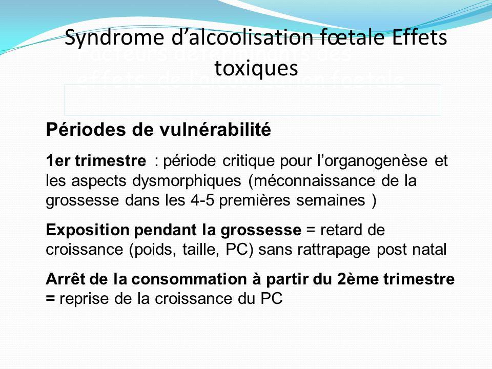 Périodes de vulnérabilité 1er trimestre : période critique pour l'organogenèse et les aspects dysmorphiques (méconnaissance de la grossesse dans les 4