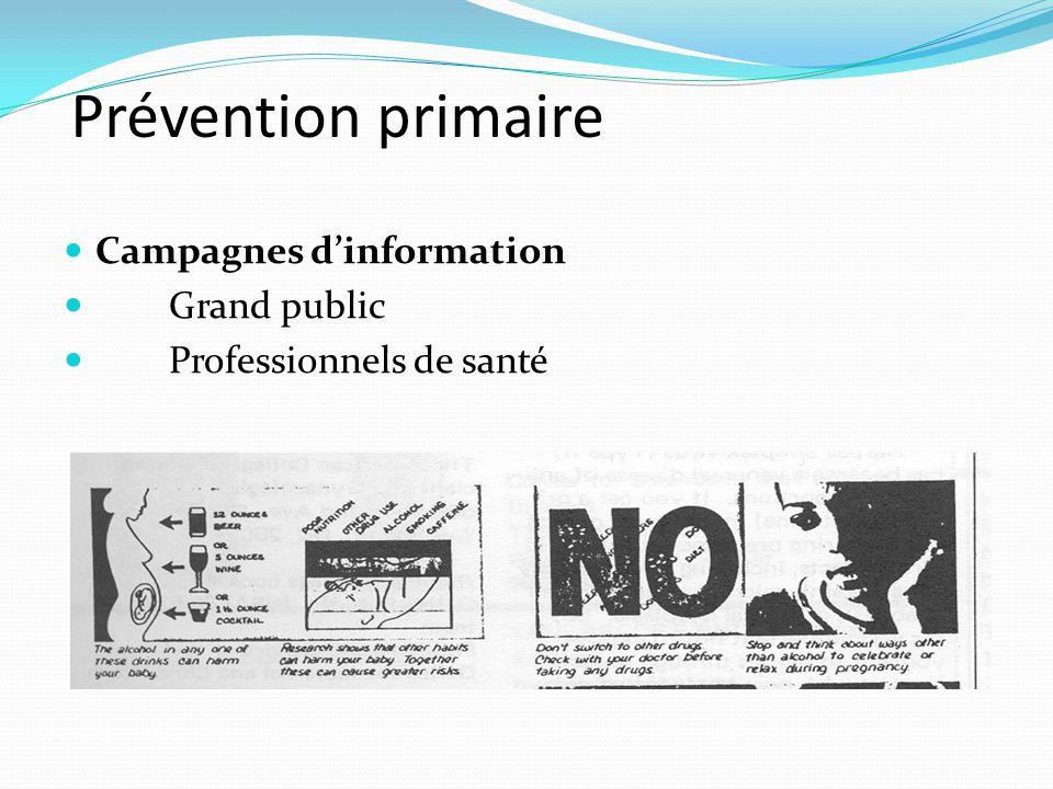 Prévention primaire Campagnes d'information Grand public Professionnels de santé