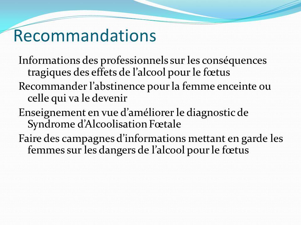 Recommandations Informations des professionnels sur les conséquences tragiques des effets de l'alcool pour le fœtus Recommander l'abstinence pour la f