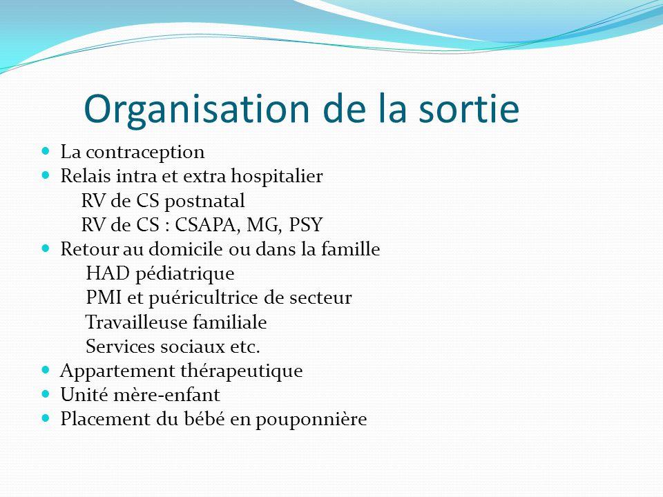 Organisation de la sortie La contraception Relais intra et extra hospitalier RV de CS postnatal RV de CS : CSAPA, MG, PSY Retour au domicile ou dans l