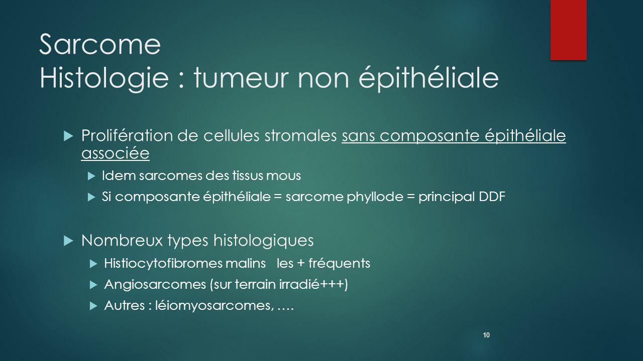 10 Sarcome Histologie : tumeur non épithéliale  Prolifération de cellules stromales sans composante épithéliale associée  Idem sarcomes des tissus m